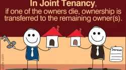 Tenants in Common Vs. Joint Tenancy: Summing Up the Differences