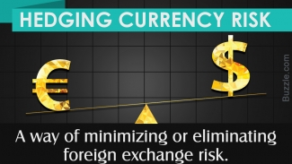 Hedging Currency Risks and Damage Control Strategies – Elucidated
