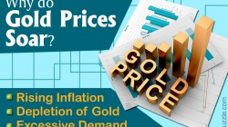 Unbelievably Real Reasons for the Rising Prices of Gold
