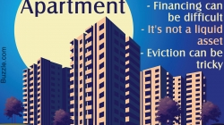 Understanding the Disadvantages of Investing in an Apartment